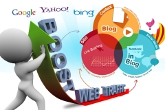 Pay as you go SEO services why are they worth the investment
